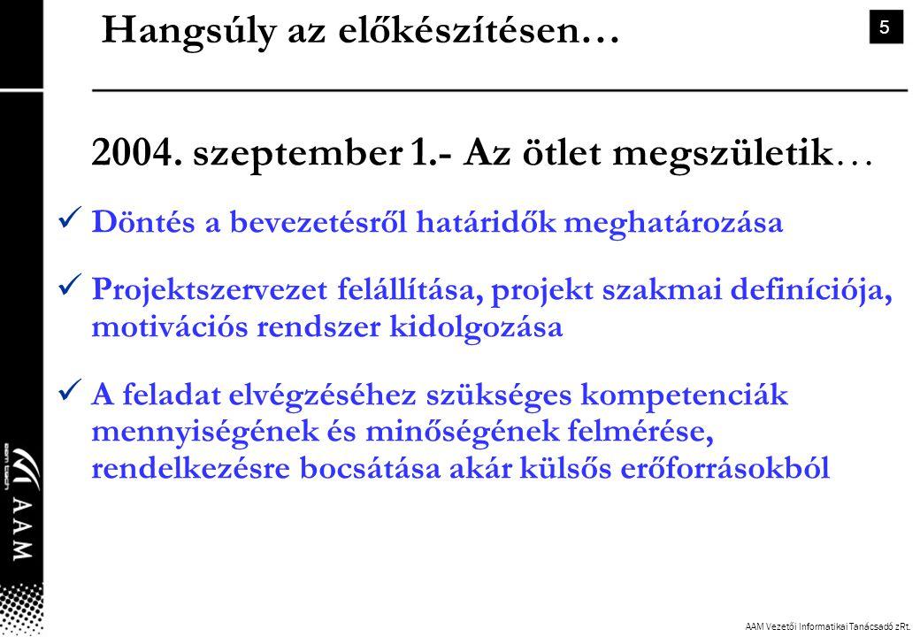 AAM Vezetői Informatikai Tanácsadó zRt. 5 Hangsúly az előkészítésen… 2004. szeptember 1.- Az ötlet megszületik…  Döntés a bevezetésről határidők megh
