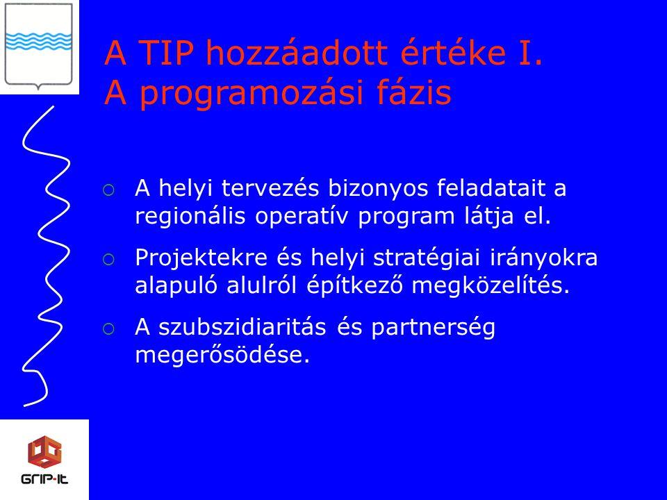 A TIP hozzáadott értéke I.