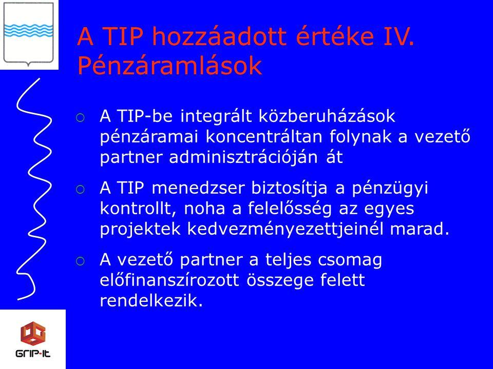 A TIP hozzáadott értéke IV.