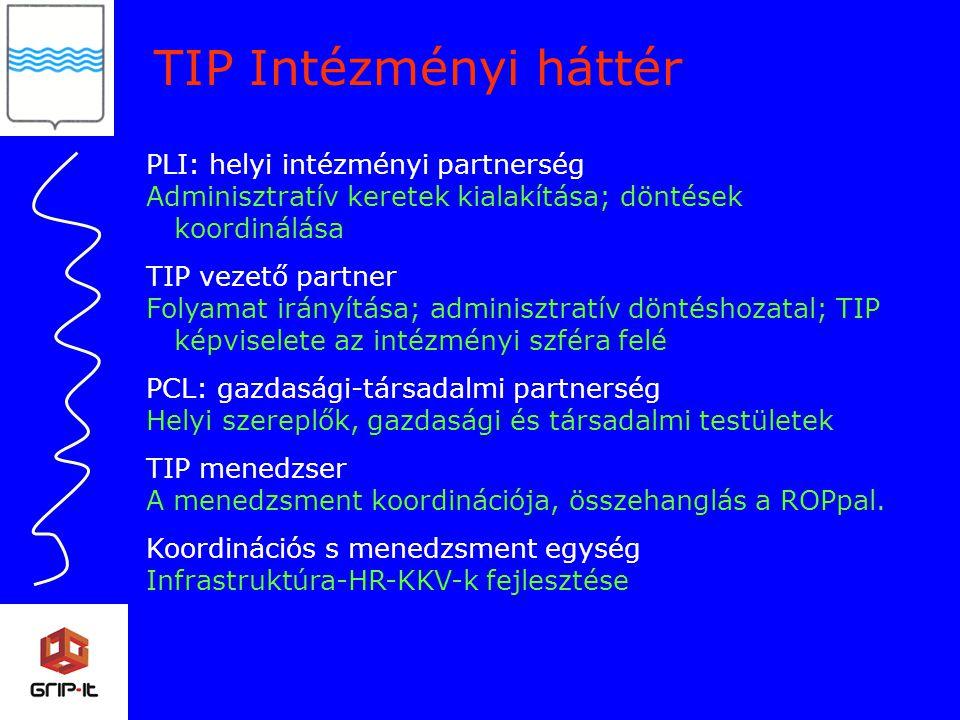 PLI: helyi intézményi partnerség Adminisztratív keretek kialakítása; döntések koordinálása TIP vezető partner Folyamat irányítása; adminisztratív döntéshozatal; TIP képviselete az intézményi szféra felé PCL: gazdasági-társadalmi partnerség Helyi szereplők, gazdasági és társadalmi testületek TIP menedzser A menedzsment koordinációja, összehanglás a ROPpal.