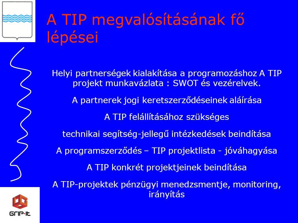 A TIP megvalósításának fő lépései Helyi partnerségek kialakítása a programozáshoz A TIP projekt munkavázlata : SWOT és vezérelvek.