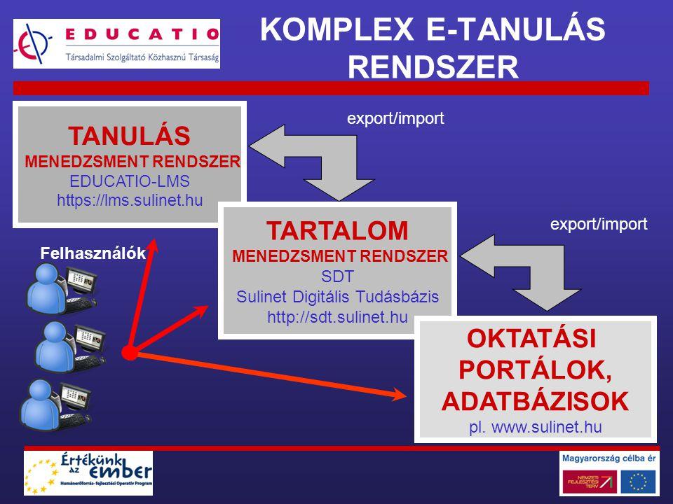 KOMPLEX E-TANULÁS RENDSZER TANULÁS MENEDZSMENT RENDSZER EDUCATIO-LMS https://lms.sulinet.hu TARTALOM MENEDZSMENT RENDSZER SDT Sulinet Digitális Tudásb