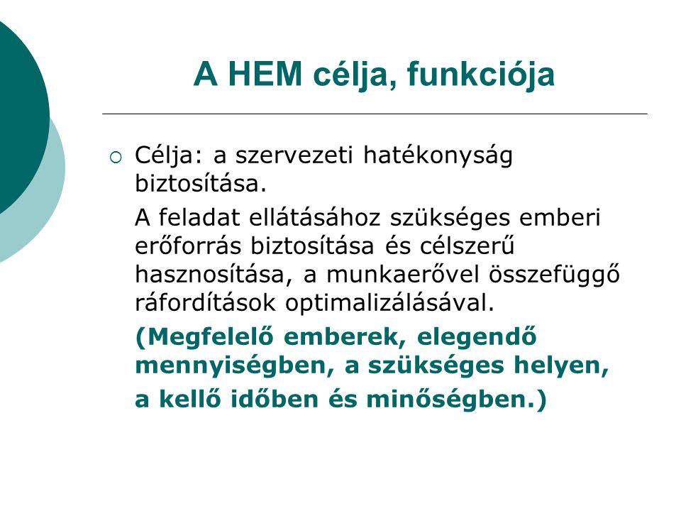 A HEM célja, funkciója  Célja: a szervezeti hatékonyság biztosítása. A feladat ellátásához szükséges emberi erőforrás biztosítása és célszerű hasznos