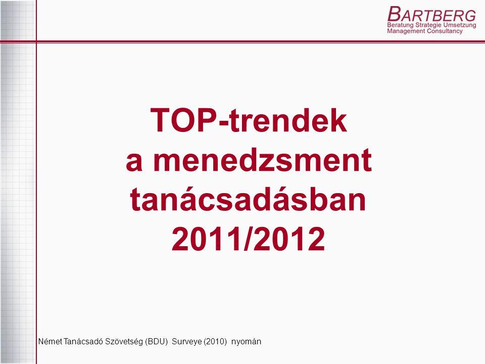 TOP-trendek a menedzsment tanácsadásban 2011/2012 Német Tanácsadó Szövetség (BDU) Surveye (2010) nyomán