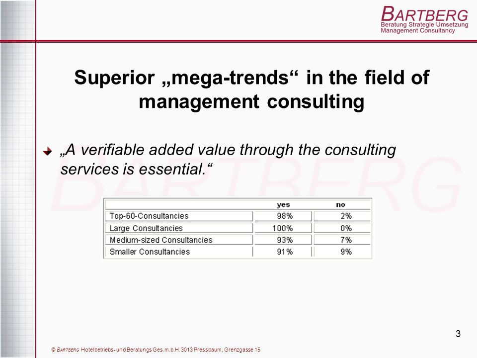 "© B ARTBERG Hotelbetriebs- und Beratungs Ges.m.b.H. 3013 Pressbaum, Grenzgasse 15 3 Superior ""mega-trends"" in the field of management consulting ""A ve"
