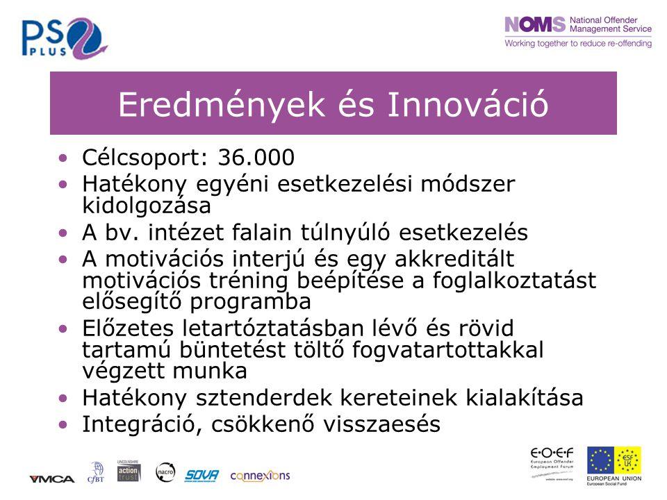 Eredmények és Innováció •Célcsoport: 36.000 •Hatékony egyéni esetkezelési módszer kidolgozása •A bv.