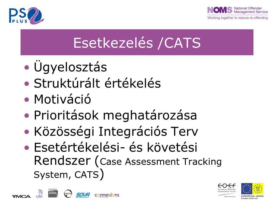 Esetkezelés /CATS •Ügyelosztás •Struktúrált értékelés •Motiváció •Prioritások meghatározása •Közösségi Integrációs Terv •Esetértékelési- és követési Rendszer ( Case Assessment Tracking System, CATS )