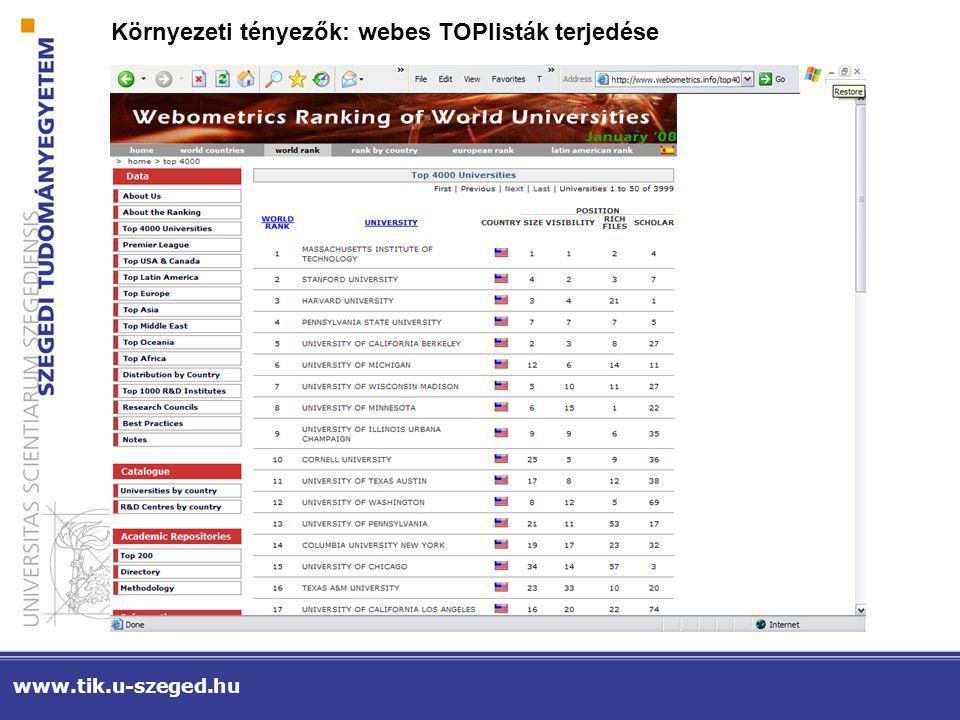 www.tik.u-szeged.hu Környezeti tényezők: Európai helyzet I, BME II, ELTE III, SZTE