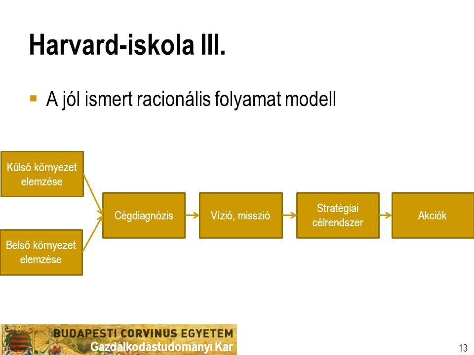 Gazdálkodástudományi Kar Harvard-iskola III.  A jól ismert racionális folyamat modell 13 Külső környezet elemzése Belső környezet elemzése Cégdiagnóz