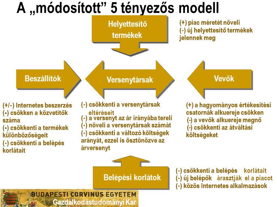 """Gazdálkodástudományi Kar A """"módosított"""" 5 tényezős modell"""