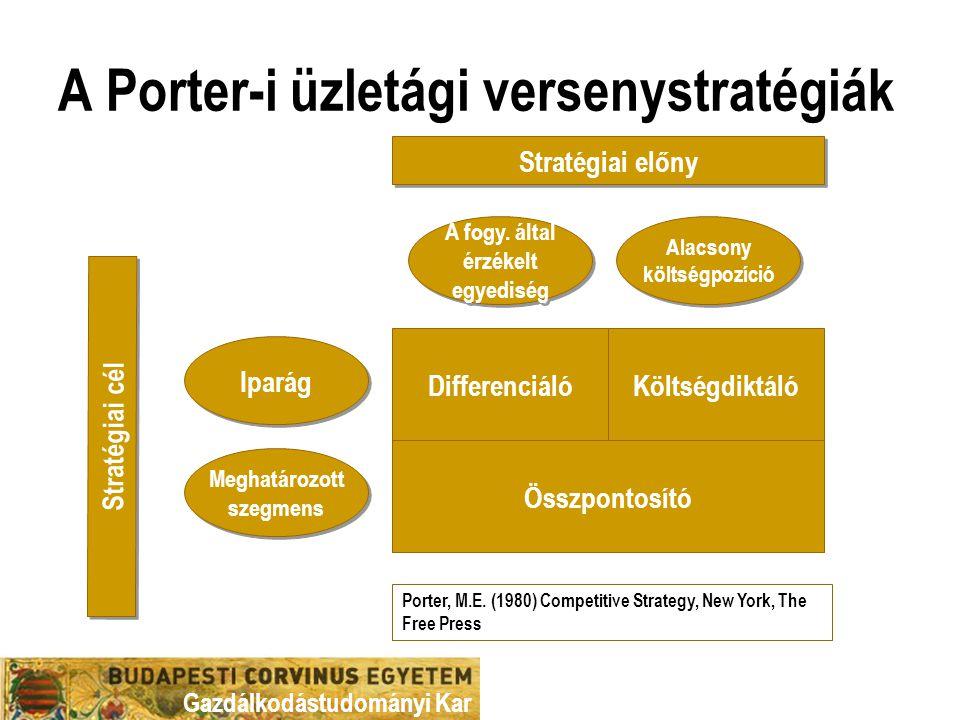 Gazdálkodástudományi Kar A Porter-i üzletági versenystratégiák DifferenciálóKöltségdiktáló Összpontosító Iparág Meghatározott szegmens Meghatározott s