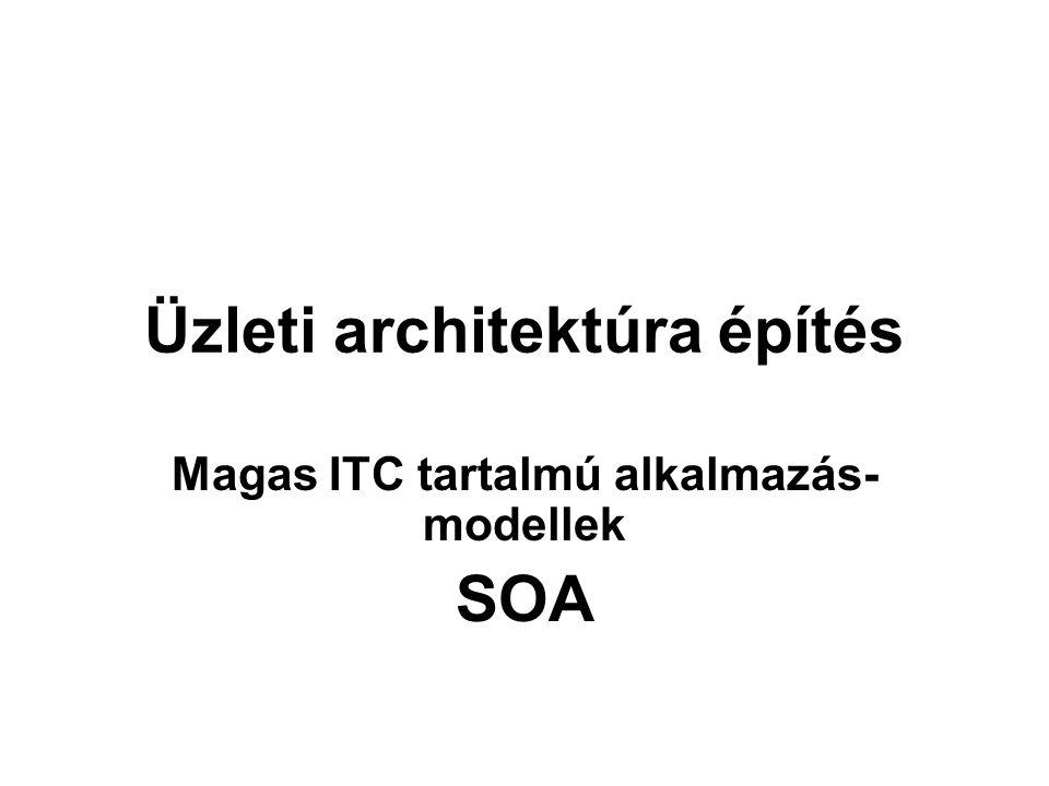 Üzleti architektúra építés Magas ITC tartalmú alkalmazás- modellek SOA