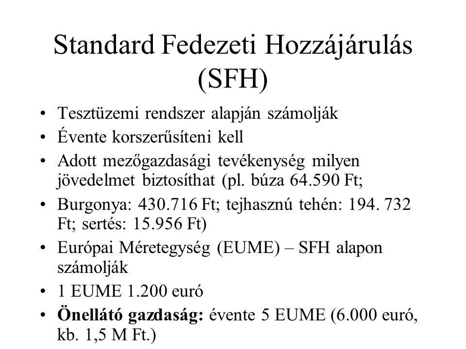 Standard Fedezeti Hozzájárulás (SFH) •Tesztüzemi rendszer alapján számolják •Évente korszerűsíteni kell •Adott mezőgazdasági tevékenység milyen jövedelmet biztosíthat (pl.