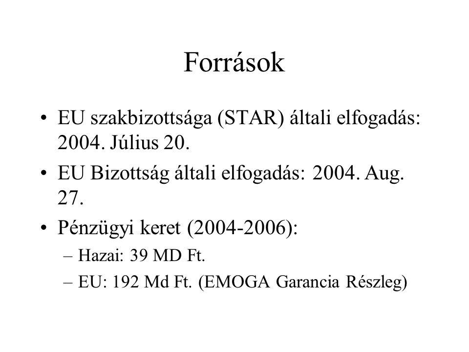 Források •EU szakbizottsága (STAR) általi elfogadás: 2004.