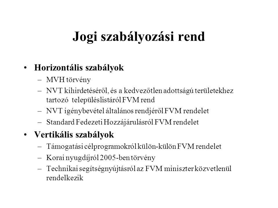 Jogi szabályozási rend •Horizontális szabályok –MVH törvény –NVT kihirdetéséről, és a kedvezőtlen adottságú területekhez tartozó településlistáról FVM rend –NVT igénybevétel általános rendjéről FVM rendelet –Standard Fedezeti Hozzájárulásról FVM rendelet •Vertikális szabályok –Támogatási célprogramokról külön-külön FVM rendelet –Korai nyugdíjról 2005-ben törvény –Technikai segítségnyújtásról az FVM miniszter közvetlenül rendelkezik