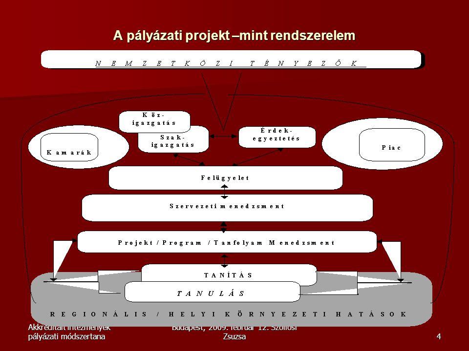 Akkreditált intézmények pályázati módszertana Budapest, 2009. február 12. Szöllősi Zsuzsa4 A pályázati projekt –mint rendszerelem