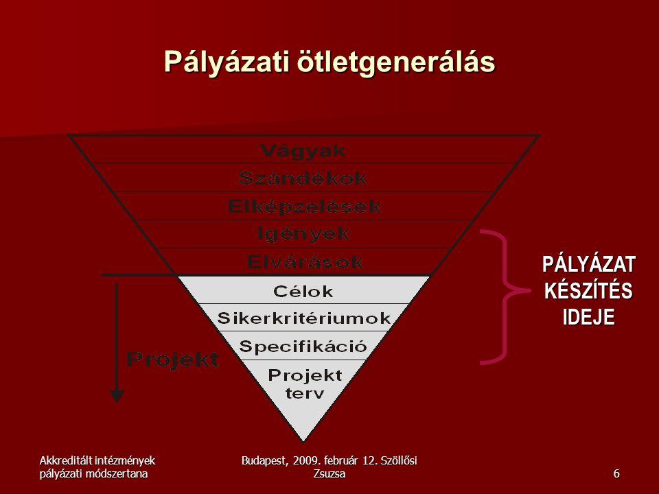 Akkreditált intézmények pályázati módszertana Budapest, 2009. február 12. Szöllősi Zsuzsa6 Pályázati ötletgenerálás PÁLYÁZAT KÉSZÍTÉS IDEJE