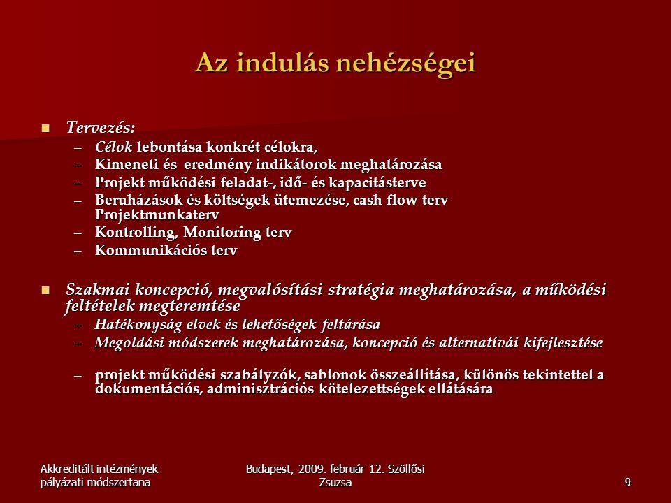 Akkreditált intézmények pályázati módszertana Budapest, 2009. február 12. Szöllősi Zsuzsa9 Az indulás nehézségei  Tervezés: –Célok lebontása konkrét