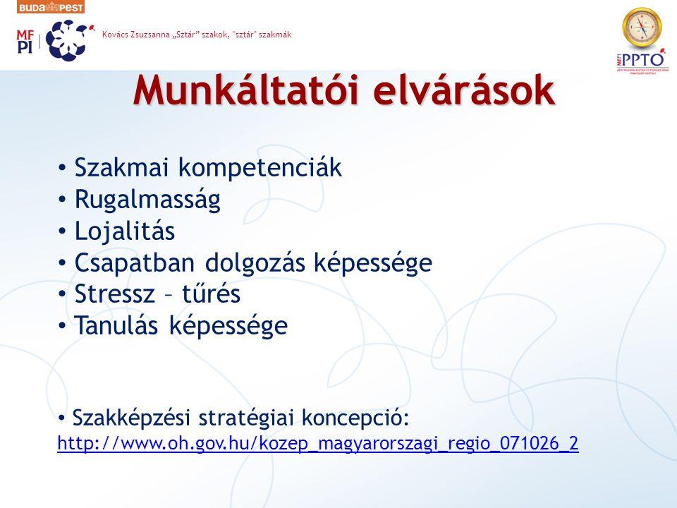 """Munkáltatói elvárások Kovács Zsuzsanna """"Sztár szakok, sztár szakmák • Szakmai kompetenciák • Rugalmasság • Lojalitás • Csapatban dolgozás képessége • Stressz – tűrés • Tanulás képessége • Szakképzési stratégiai koncepció: http://www.oh.gov.hu/kozep_magyarorszagi_regio_071026_2"""