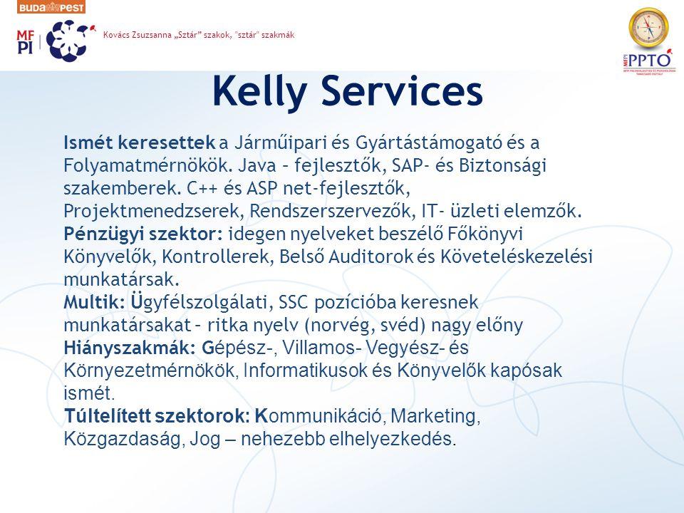 """Kelly Services Kovács Zsuzsanna """"Sztár szakok, sztár szakmák Ismét keresettek a Járműipari és Gyártástámogató és a Folyamatmérnökök."""