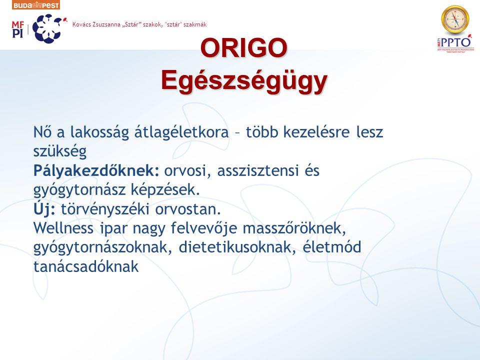 """ORIGO Egészségügy Kovács Zsuzsanna """"Sztár szakok, sztár szakmák Nő a lakosság átlagéletkora – több kezelésre lesz szükség Pályakezdőknek: orvosi, asszisztensi és gyógytornász képzések."""