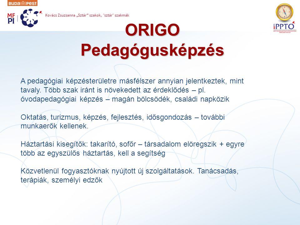 """ORIGO Pedagógusképzés Kovács Zsuzsanna """"Sztár szakok, sztár szakmák A pedagógiai képzésterületre másfélszer annyian jelentkeztek, mint tavaly."""