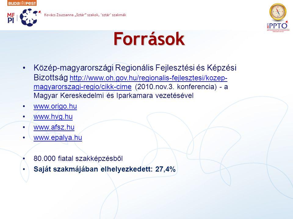 """ÁFSZ Kovács Zsuzsanna """"Sztár szakok, sztár szakmák Rövid távon 5%-os munkaerő-növekedés várható."""
