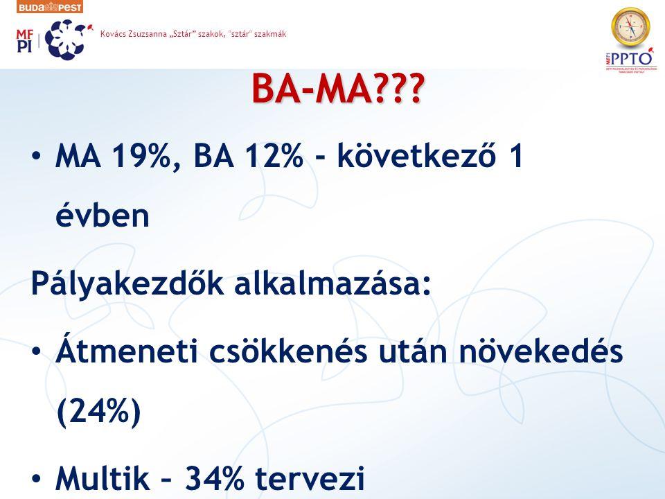 BA-MA??.