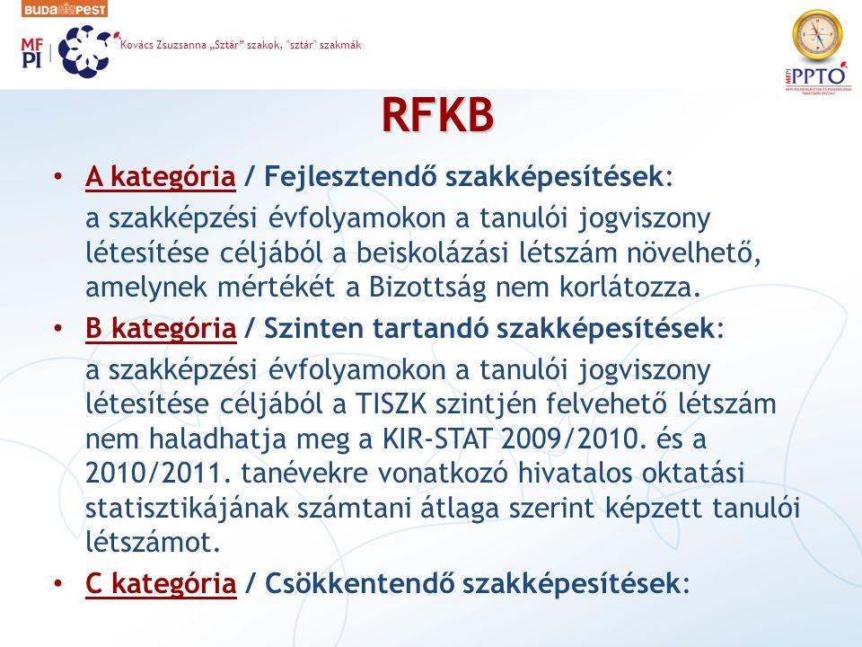 RFKB • A kategória / Fejlesztendő szakképesítések: a szakképzési évfolyamokon a tanulói jogviszony létesítése céljából a beiskolázási létszám növelhető, amelynek mértékét a Bizottság nem korlátozza.