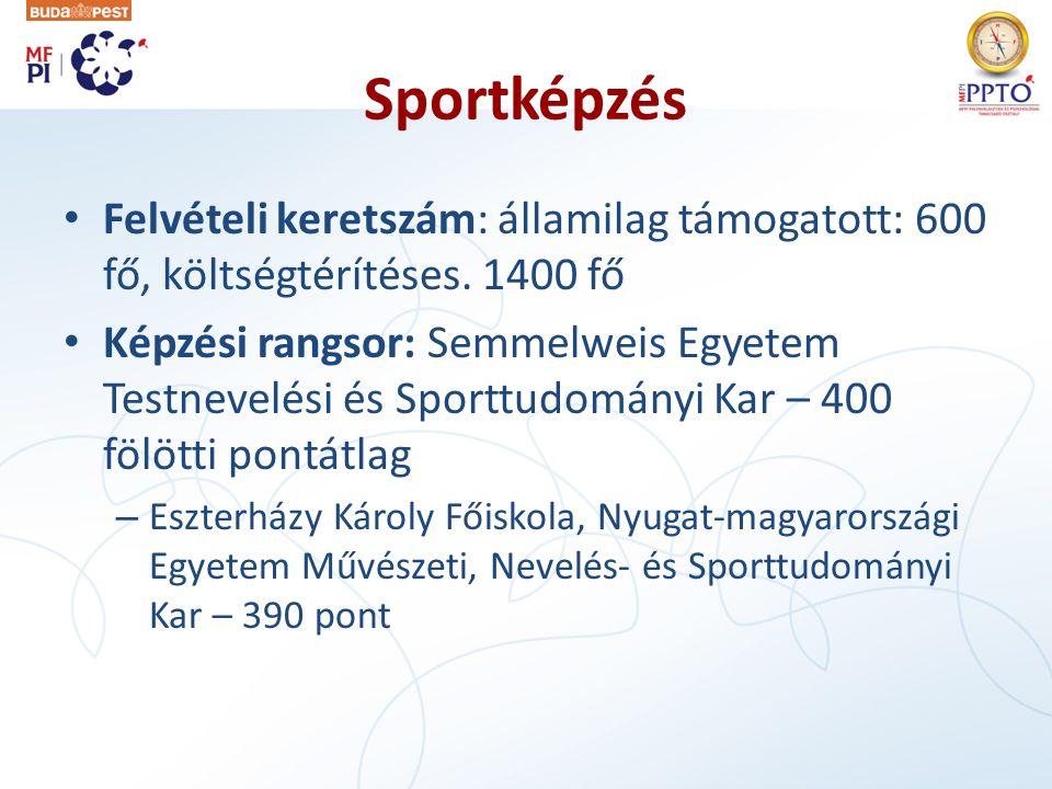 Sportképzés • Felvételi keretszám: államilag támogatott: 600 fő, költségtérítéses.