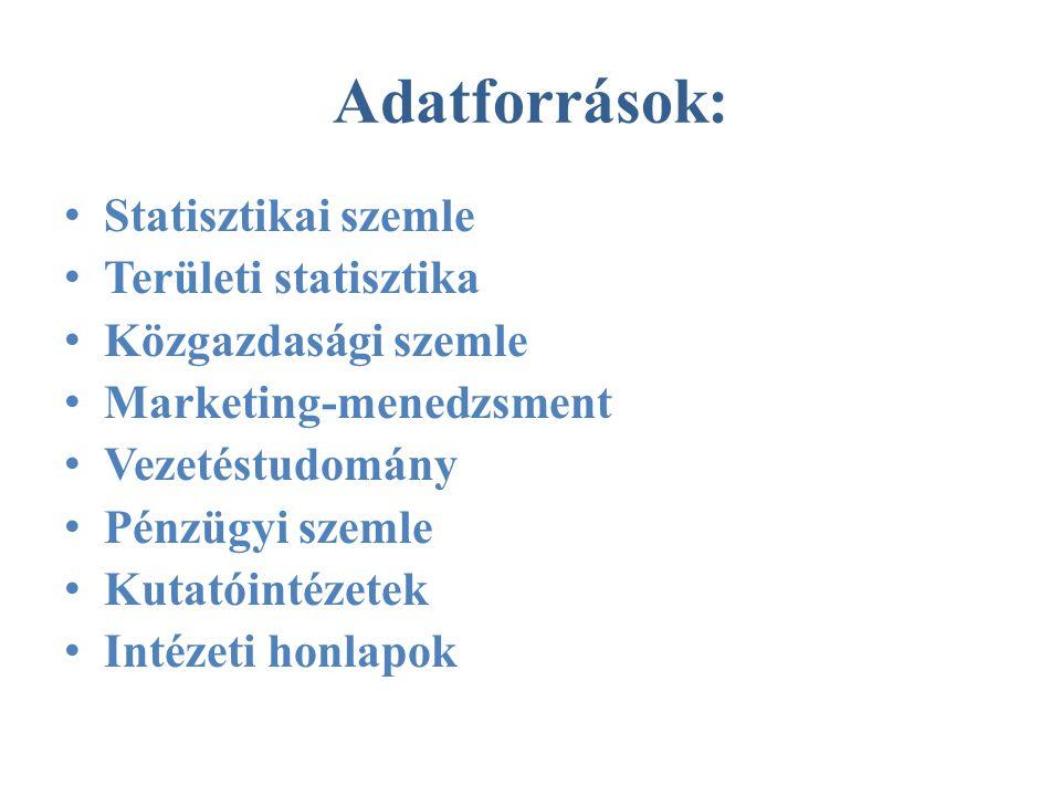 Adatforrások: • Statisztikai szemle • Területi statisztika • Közgazdasági szemle • Marketing-menedzsment • Vezetéstudomány • Pénzügyi szemle • Kutatóintézetek • Intézeti honlapok