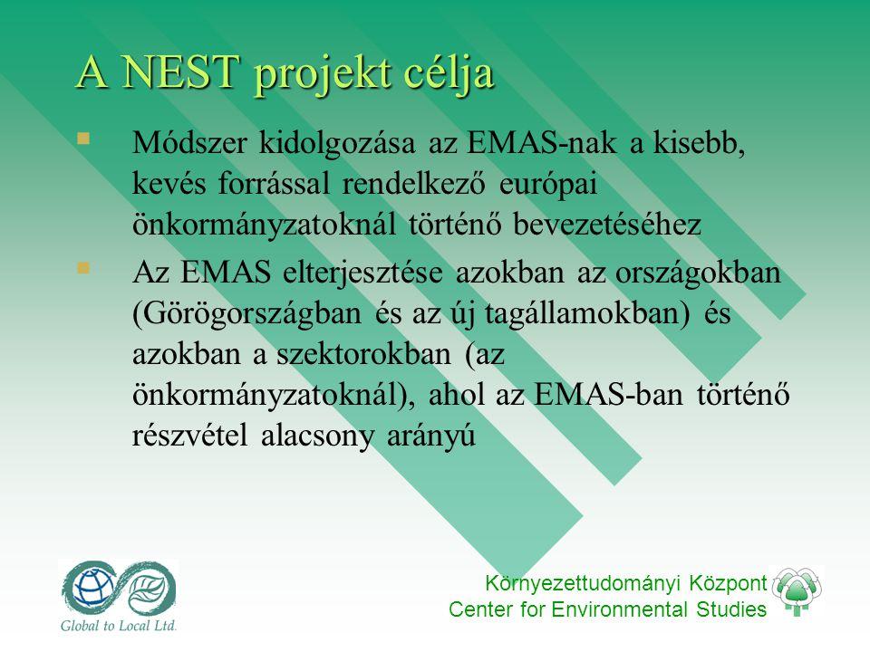 Környezettudományi Központ Center for Environmental Studies A NEST projekt célja  Módszer kidolgozása az EMAS-nak a kisebb, kevés forrással rendelkező európai önkormányzatoknál történő bevezetéséhez  Az EMAS elterjesztése azokban az országokban (Görögországban és az új tagállamokban) és azokban a szektorokban (az önkormányzatoknál), ahol az EMAS-ban történő részvétel alacsony arányú