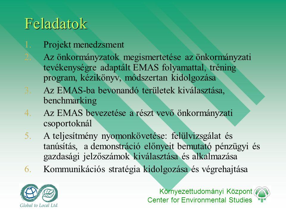 Környezettudományi Központ Center for Environmental StudiesFeladatok 1.Projekt menedzsment 2.Az önkormányzatok megismertetése az önkormányzati tevékenységre adaptált EMAS folyamattal, tréning program, kézikönyv, módszertan kidolgozása 3.Az EMAS-ba bevonandó területek kiválasztása, benchmarking 4.Az EMAS bevezetése a részt vevő önkormányzati csoportoknál 5.A teljesítmény nyomonkövetése: felülvizsgálat és tanúsítás, a demonstráció előnyeit bemutató pénzügyi és gazdasági jelzőszámok kiválasztása és alkalmazása 6.Kommunikációs stratégia kidolgozása és végrehajtása