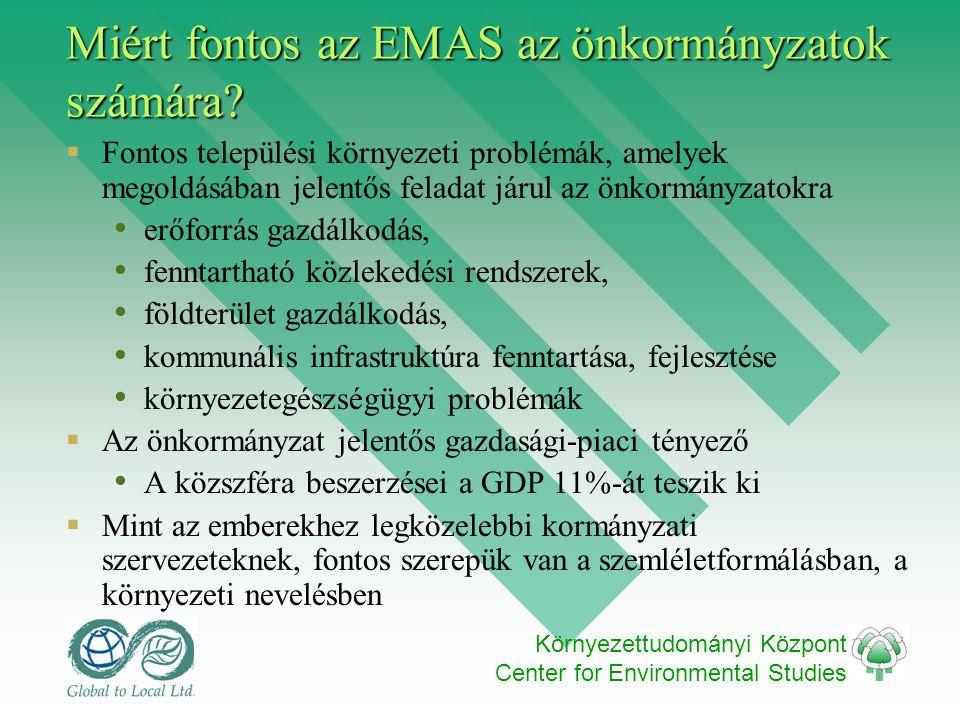 Környezettudományi Központ Center for Environmental Studies Miért fontos az EMAS az önkormányzatok számára?  Fontos települési környezeti problémák,