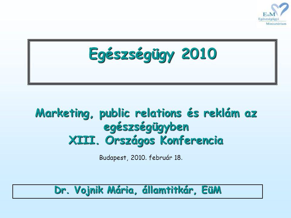 Egészségügy 2010 Dr.Vojnik Mária, államtitkár, EüM Budapest, 2010.