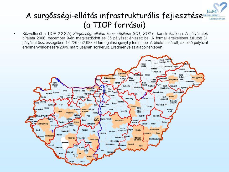 A sürgősségi-ellátás infrastrukturális fejlesztése (a TIOP forrásai) •Közvetlenül a TIOP 2.2.2.A) Sürgősségi ellátás korszerűsítése SO1, SO2 c.