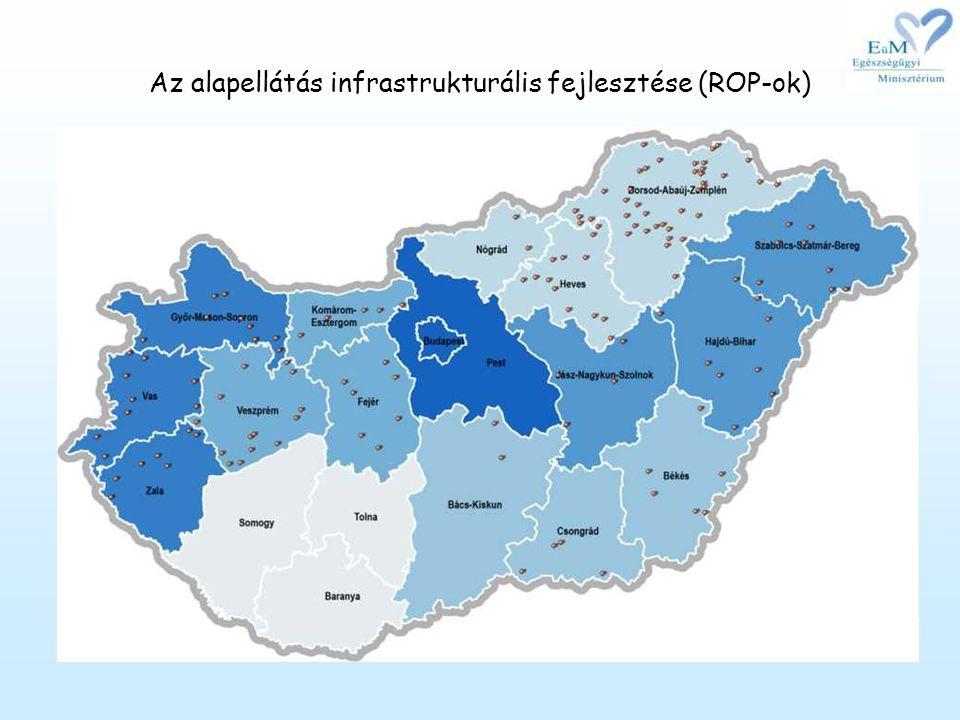 •Az alapellátás infrastrukturális fejlesztéseit, a háziorvosi rendelők korszerűsítését, egészségházak kialakítását és fejlesztését a Regionális Operatív Programok keretei között meghirdetett pályázatok támogatják, ösztönözve az alapfokú egészségügyi ellátások fizikai integrációját.