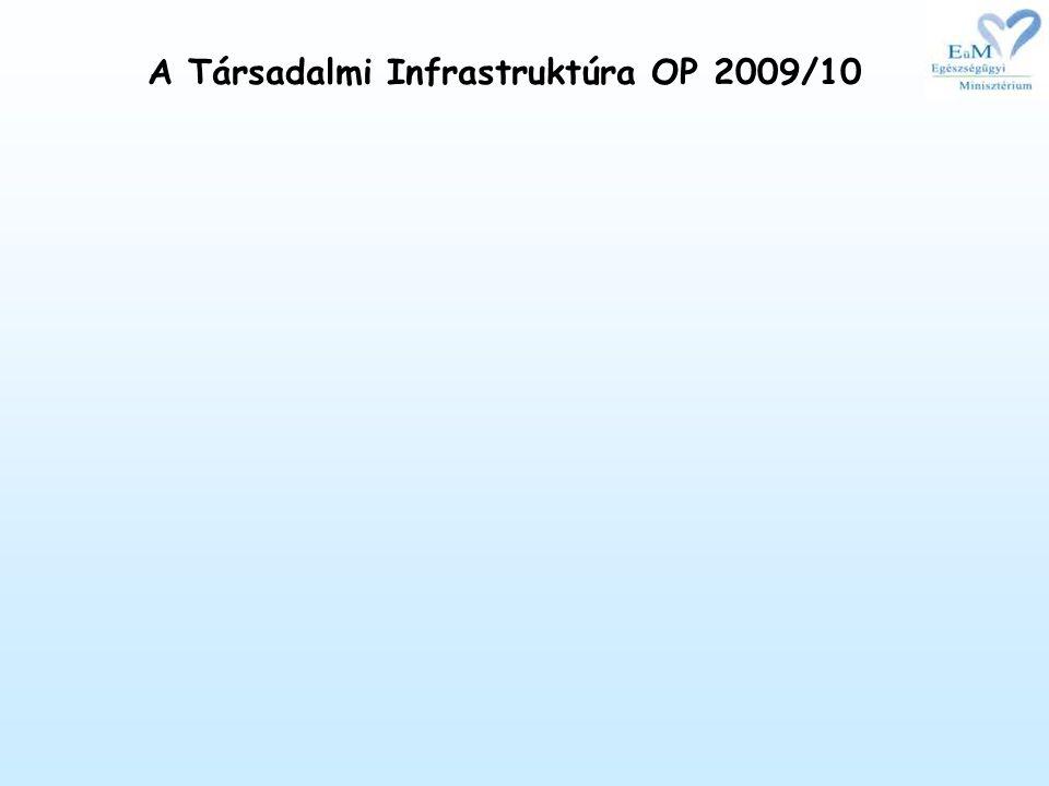 A Társadalmi Infrastruktúra OP 2009/10