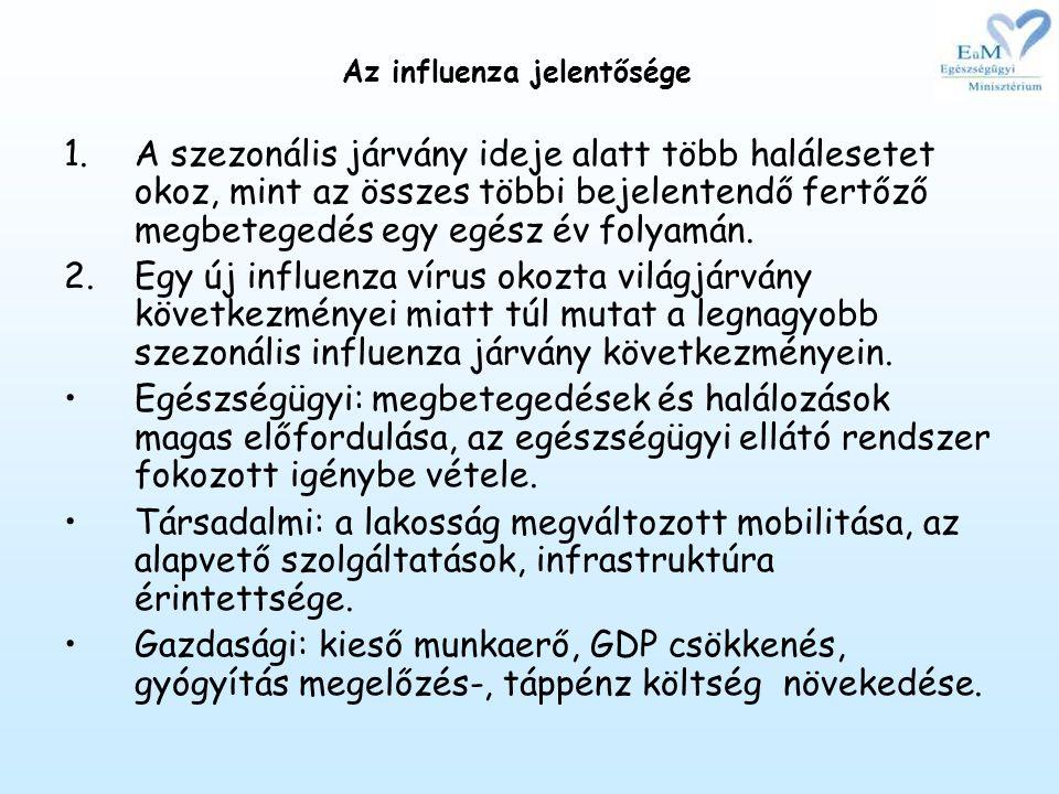 Az influenza jelentősége 1.A szezonális járvány ideje alatt több halálesetet okoz, mint az összes többi bejelentendő fertőző megbetegedés egy egész év folyamán.