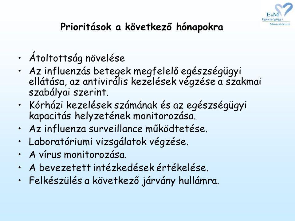Prioritások a következő hónapokra •Átoltottság növelése •Az influenzás betegek megfelelő egészségügyi ellátása, az antivirális kezelések végzése a szakmai szabályai szerint.