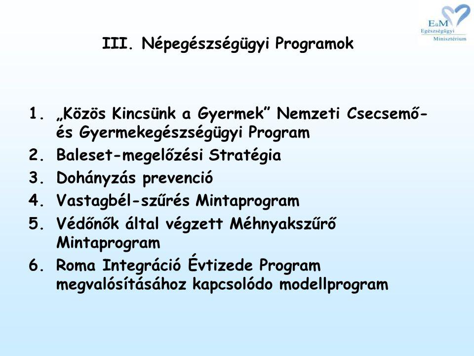 """III. Népegészségügyi Programok 1.""""Közös Kincsünk a Gyermek"""" Nemzeti Csecsemő- és Gyermekegészségügyi Program 2.Baleset-megelőzési Stratégia 3.Dohányzá"""