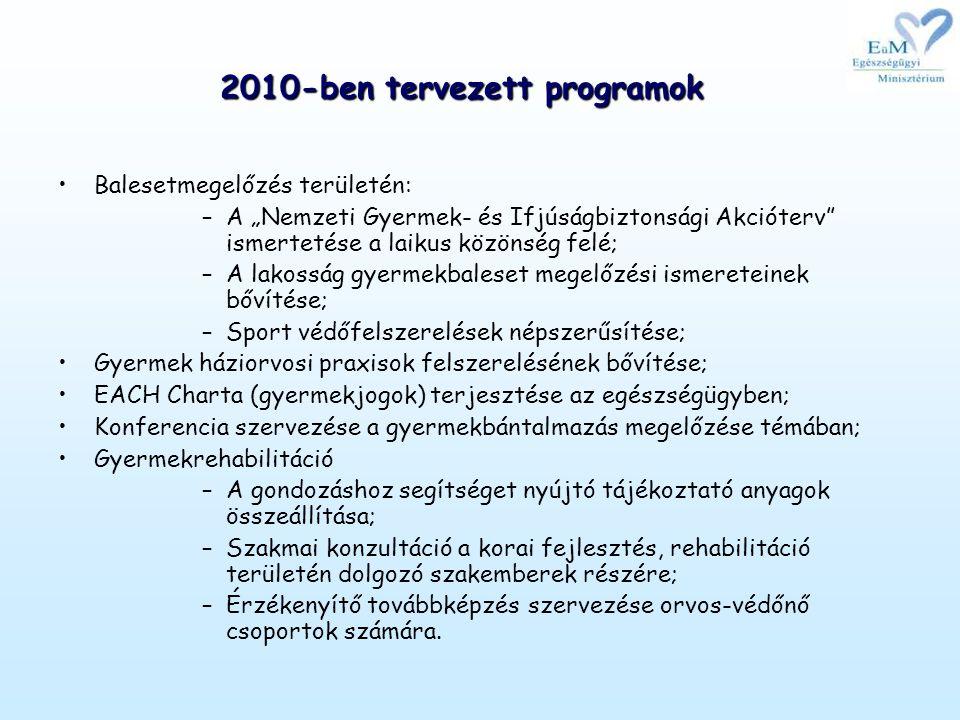 """2010-ben tervezett programok •Balesetmegelőzés területén: –A """"Nemzeti Gyermek- és Ifjúságbiztonsági Akcióterv ismertetése a laikus közönség felé; –A lakosság gyermekbaleset megelőzési ismereteinek bővítése; –Sport védőfelszerelések népszerűsítése; •Gyermek háziorvosi praxisok felszerelésének bővítése; •EACH Charta (gyermekjogok) terjesztése az egészségügyben; •Konferencia szervezése a gyermekbántalmazás megelőzése témában; •Gyermekrehabilitáció –A gondozáshoz segítséget nyújtó tájékoztató anyagok összeállítása; –Szakmai konzultáció a korai fejlesztés, rehabilitáció területén dolgozó szakemberek részére; –Érzékenyítő továbbképzés szervezése orvos-védőnő csoportok számára."""