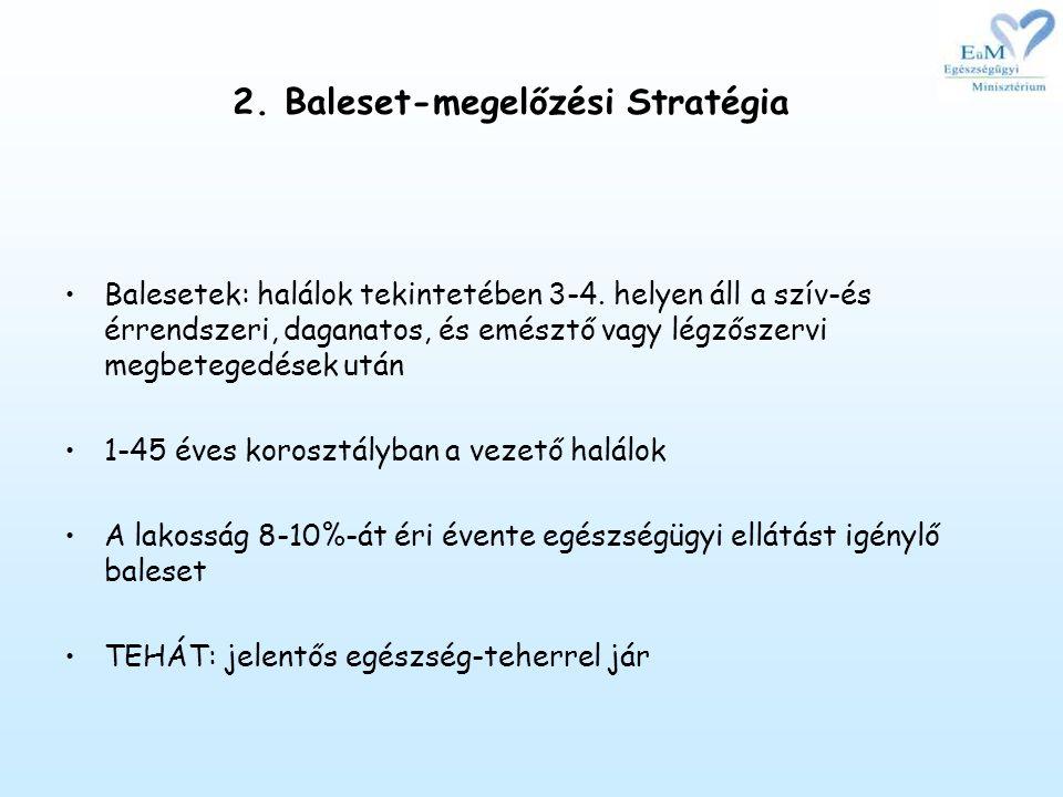 2.Baleset-megelőzési Stratégia •Balesetek: halálok tekintetében 3-4.