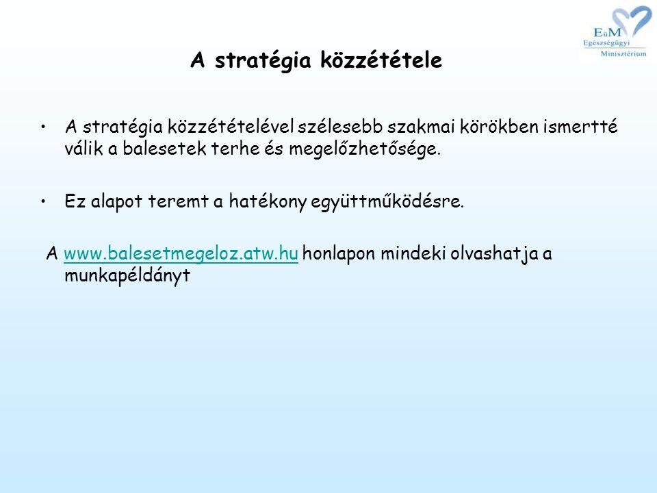 A stratégia közzététele •A stratégia közzétételével szélesebb szakmai körökben ismertté válik a balesetek terhe és megelőzhetősége.
