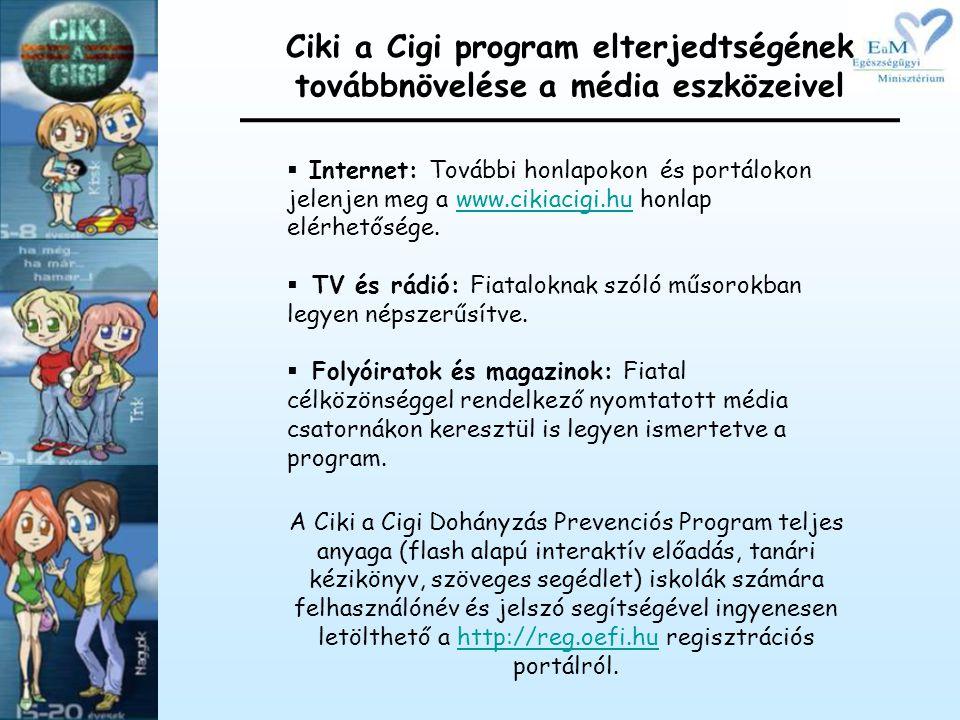 Ciki a Cigi program elterjedtségének továbbnövelése a média eszközeivel  Internet: További honlapokon és portálokon jelenjen meg a www.cikiacigi.hu honlap elérhetősége.www.cikiacigi.hu  TV és rádió: Fiataloknak szóló műsorokban legyen népszerűsítve.