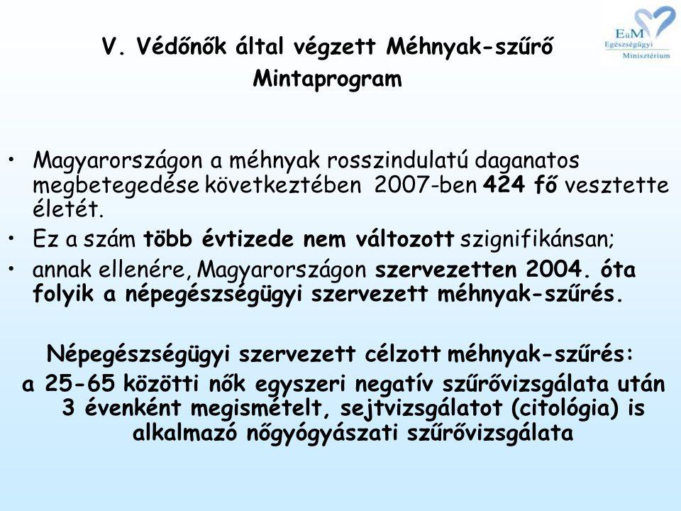 V. Védőnők által végzett Méhnyak-szűrő Mintaprogram •Magyarországon a méhnyak rosszindulatú daganatos megbetegedése következtében 2007-ben 424 fő vesz