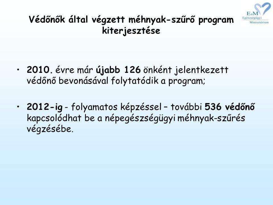 Védőnők által végzett méhnyak-szűrő program kiterjesztése •2010.