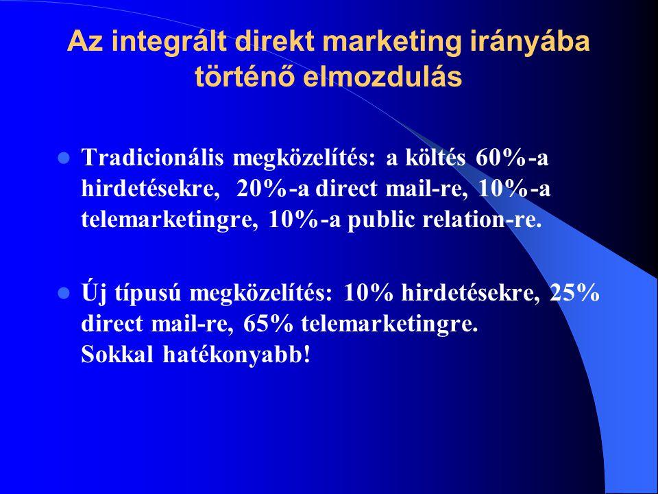 Az integrált direkt marketing irányába történő elmozdulás  Tradicionális megközelítés: a költés 60%-a hirdetésekre, 20%-a direct mail-re, 10%-a telemarketingre, 10%-a public relation-re.