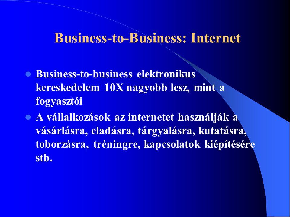 Business-to-Business: Internet  Business-to-business elektronikus kereskedelem 10X nagyobb lesz, mint a fogyasztói  A vállalkozások az internetet használják a vásárlásra, eladásra, tárgyalásra, kutatásra, toborzásra, tréningre, kapcsolatok kiépítésére stb.