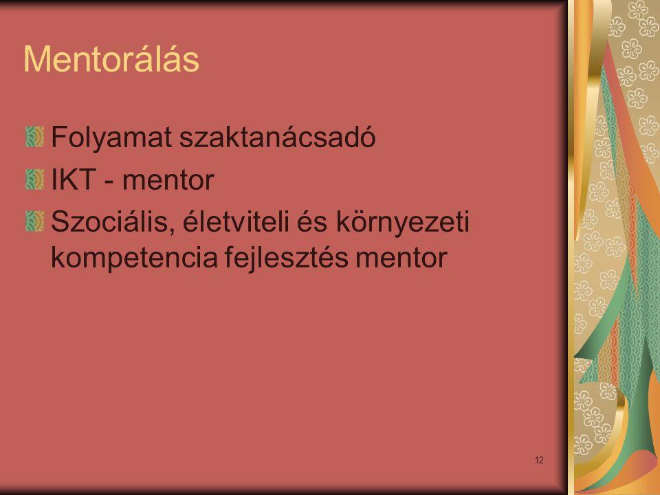 12 Mentorálás Folyamat szaktanácsadó IKT - mentor Szociális, életviteli és környezeti kompetencia fejlesztés mentor